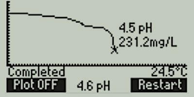 mini titrator acidity graphic mode