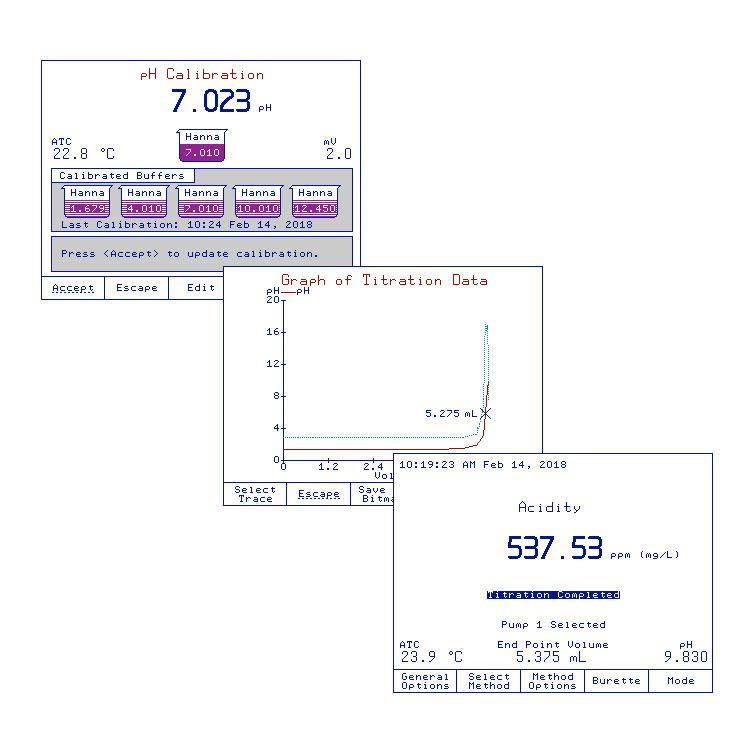 Titration Screens